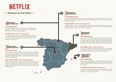 infographie netflix